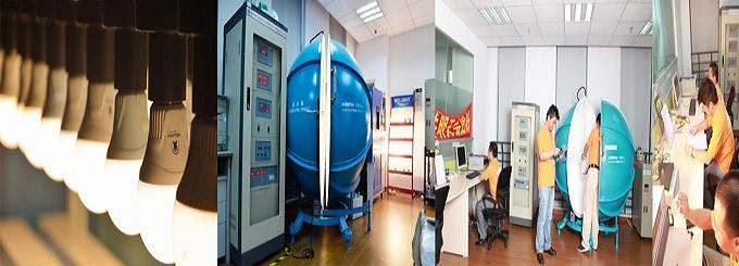 Wellmax '目击实验室',您品质的保障
