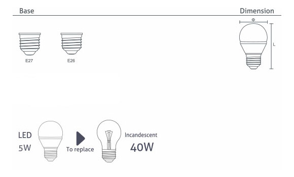 LED Mini Bulb G45