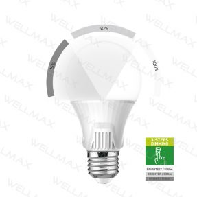 Segmented Dimming LED Bulbs-Ballet Series